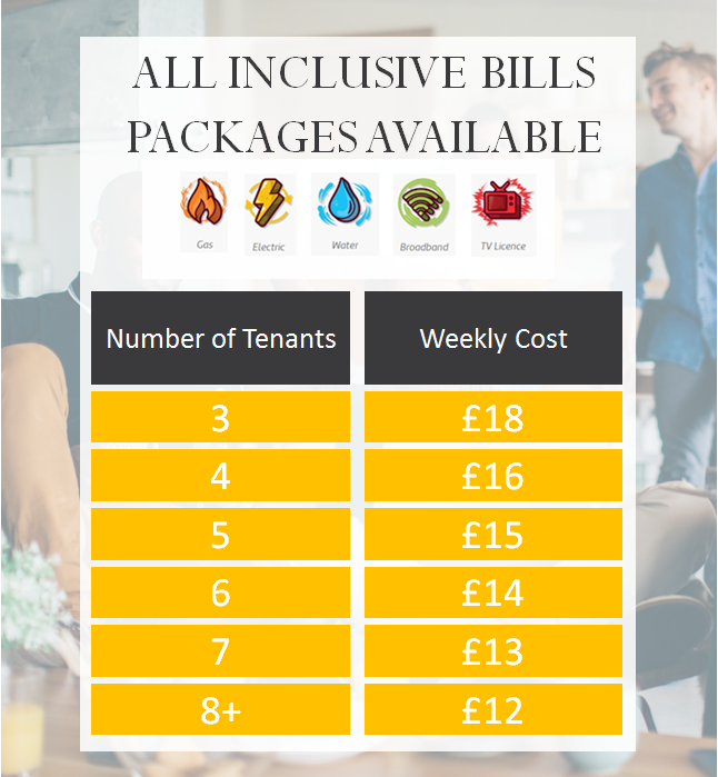 Bolt on packages for all inclusive properties
